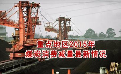 重点地区煤炭消费减量最新情况